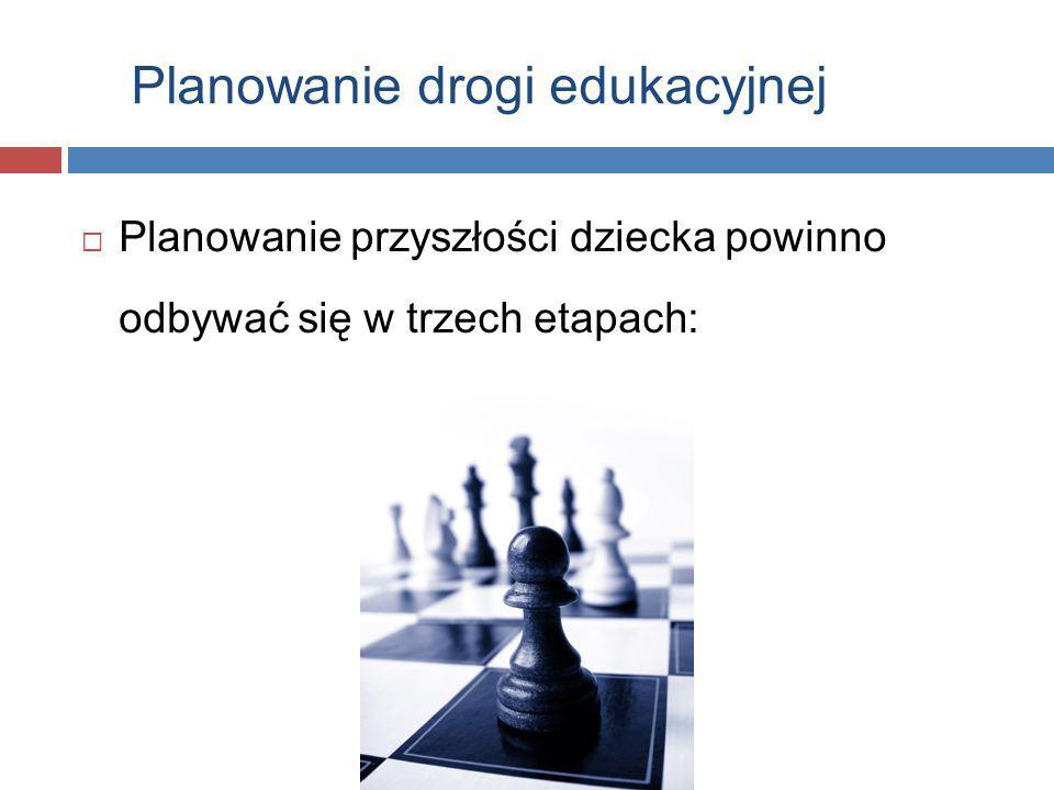Planowanie drogi edukacyjnej