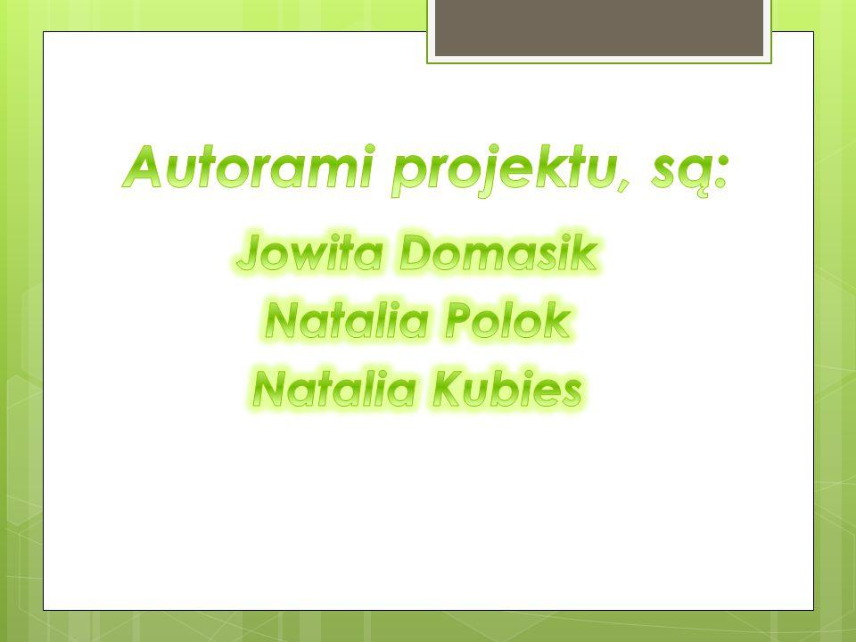 Jowita Domasik Natalia Polok Natalia Kubies