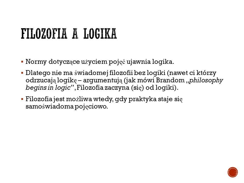 Filozofia a logika Normy dotyczące użyciem pojęć ujawnia logika.