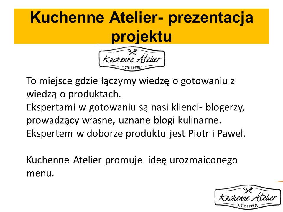 Kuchenne Atelier- prezentacja projektu