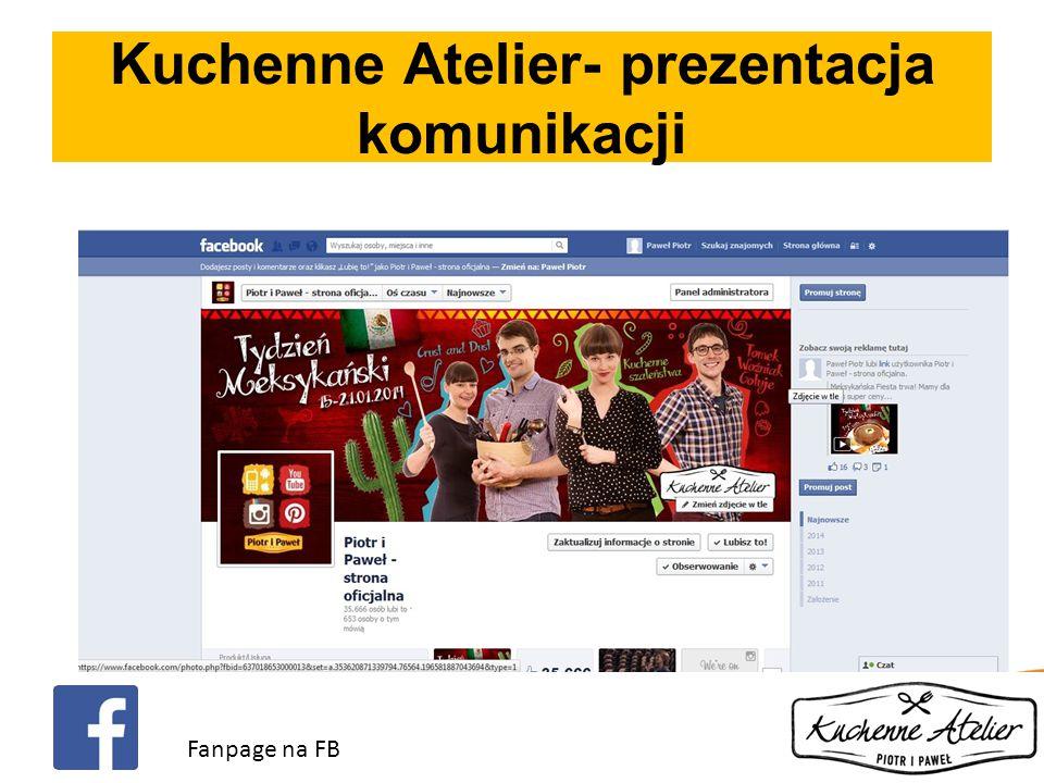 Kuchenne Atelier- prezentacja komunikacji
