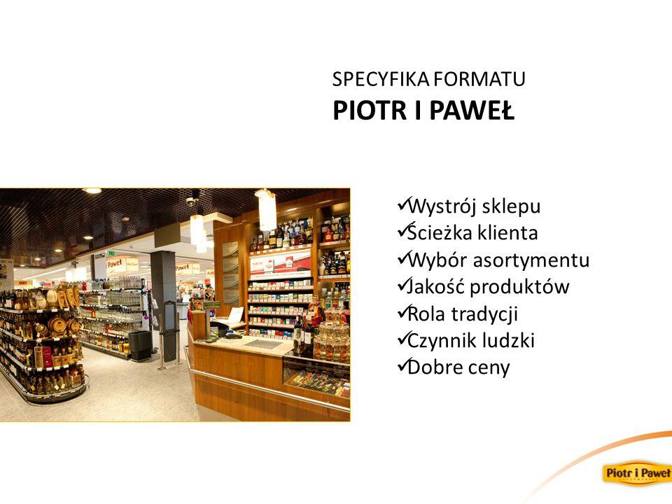 PIOTR I PAWEŁ SPECYFIKA FORMATU Wystrój sklepu Ścieżka klienta