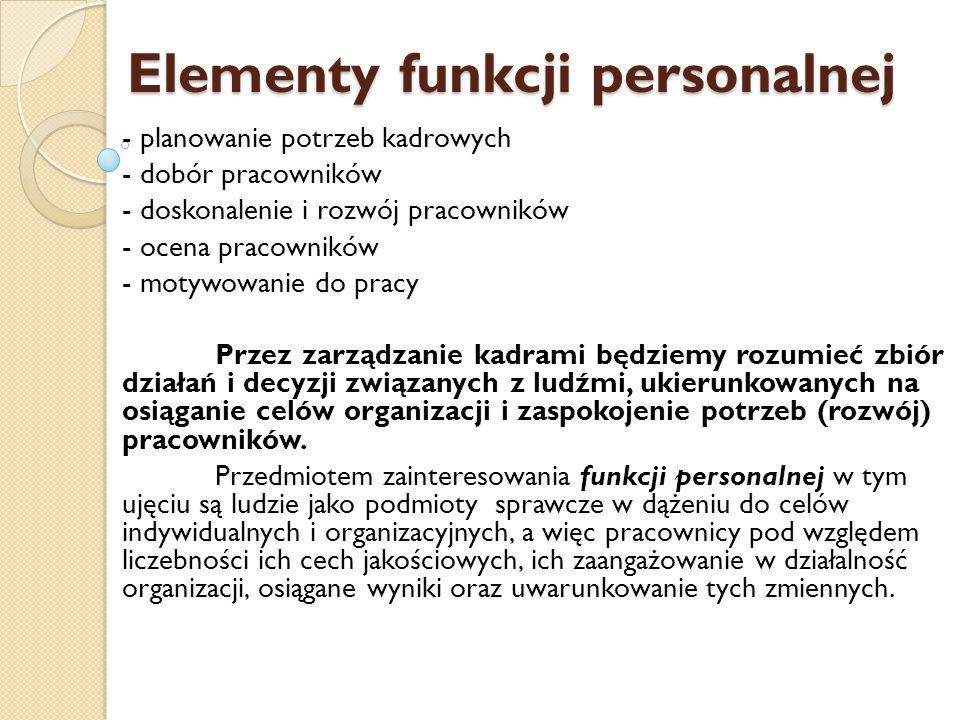 Elementy funkcji personalnej