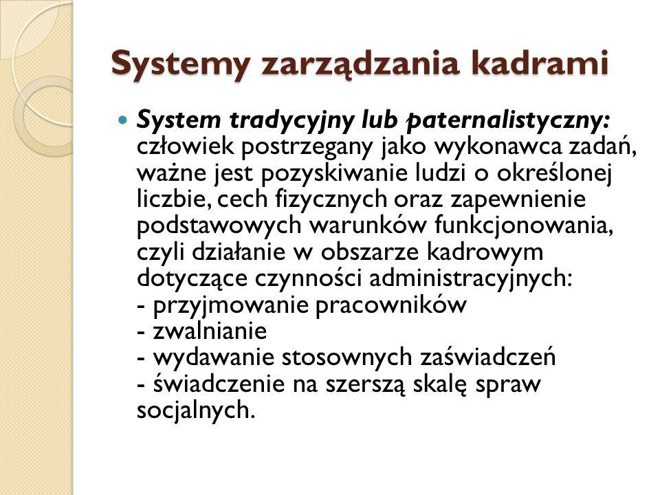 Systemy zarządzania kadrami