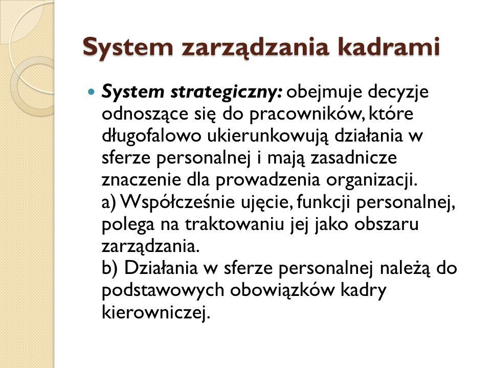 System zarządzania kadrami