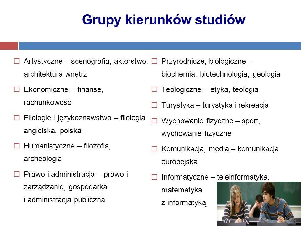 Grupy kierunków studiów