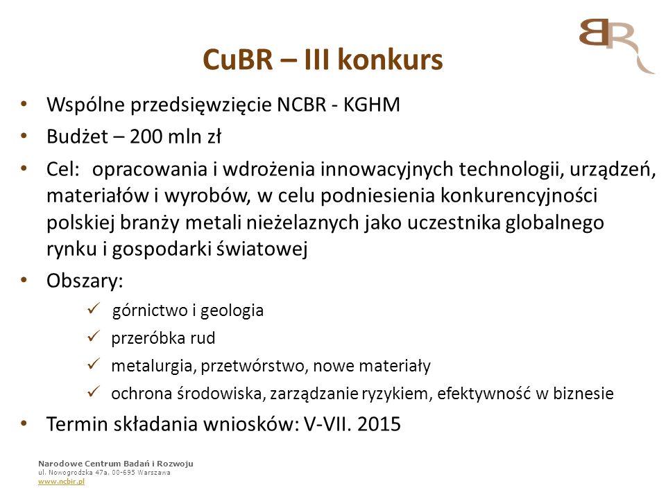 CuBR – III konkurs Wspólne przedsięwzięcie NCBR - KGHM
