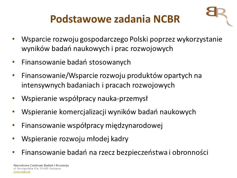 Podstawowe zadania NCBR