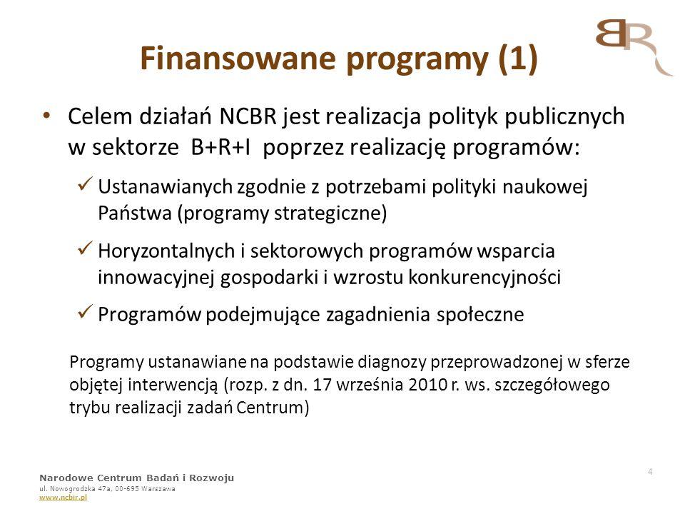 Finansowane programy (1)