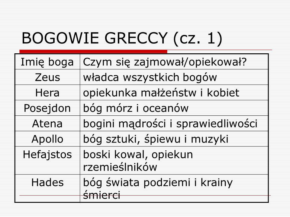 BOGOWIE GRECCY (cz. 1) Imię boga Czym się zajmował/opiekował Zeus