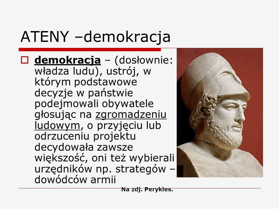 ATENY –demokracja
