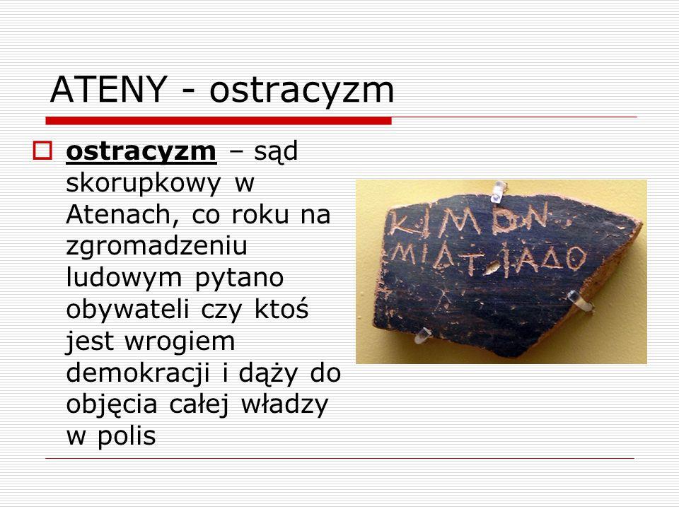ATENY - ostracyzm