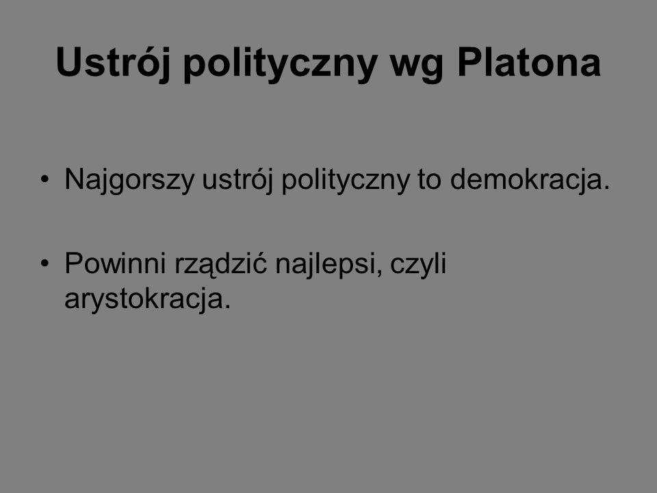 Ustrój polityczny wg Platona