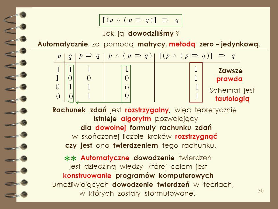 Jak ją dowodziliśmy Automatycznie, za pomocą matrycy, metodą zero – jedynkową. Zawsze. prawda.