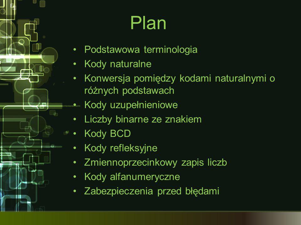 Plan Podstawowa terminologia Kody naturalne