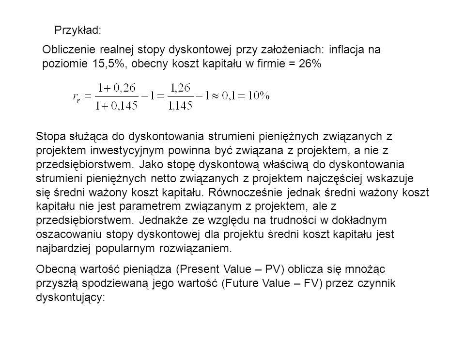 Przykład: Obliczenie realnej stopy dyskontowej przy założeniach: inflacja na poziomie 15,5%, obecny koszt kapitału w firmie = 26%