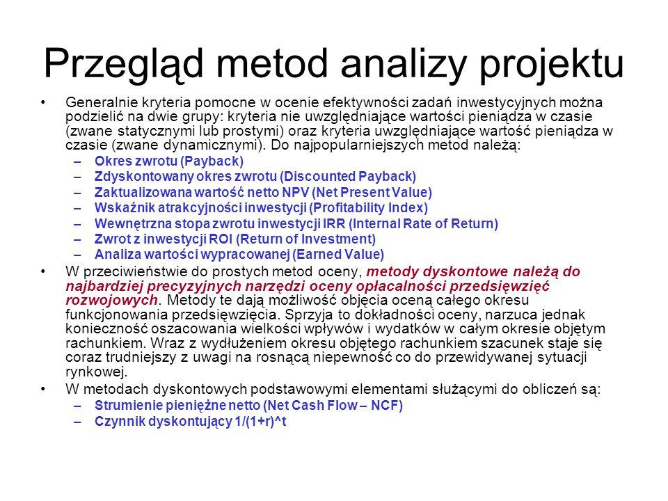 Przegląd metod analizy projektu