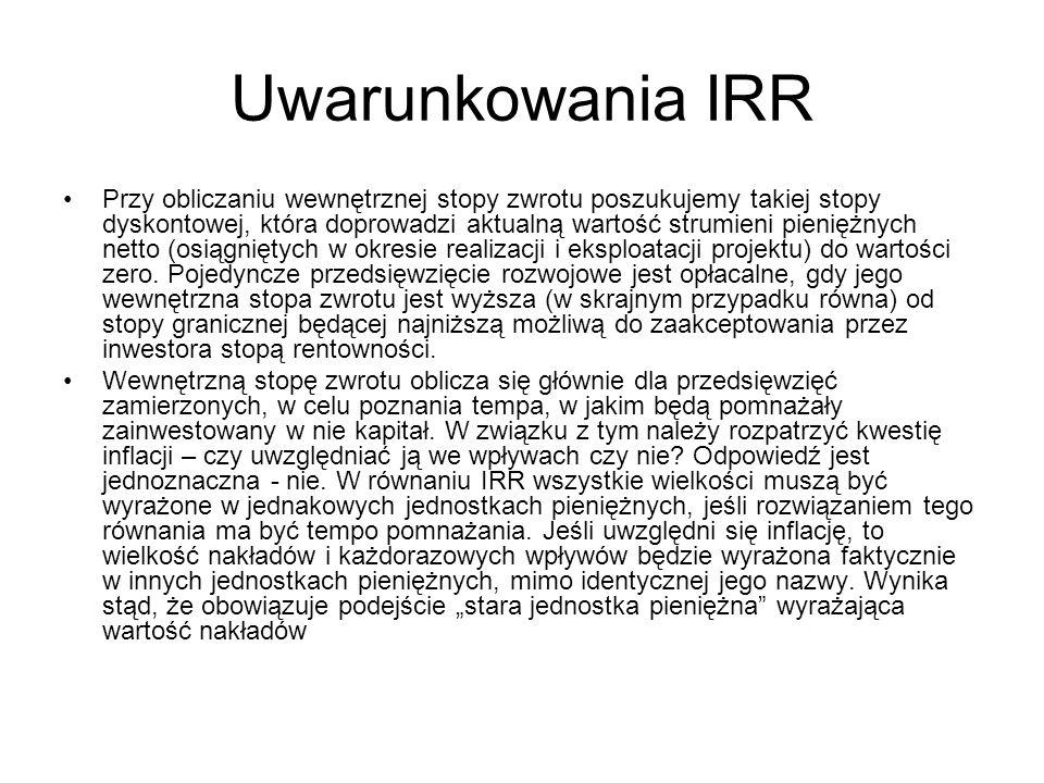 Uwarunkowania IRR