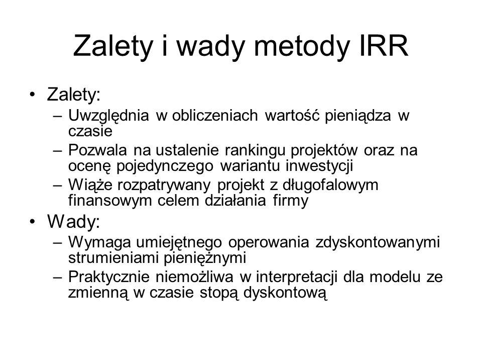 Zalety i wady metody IRR