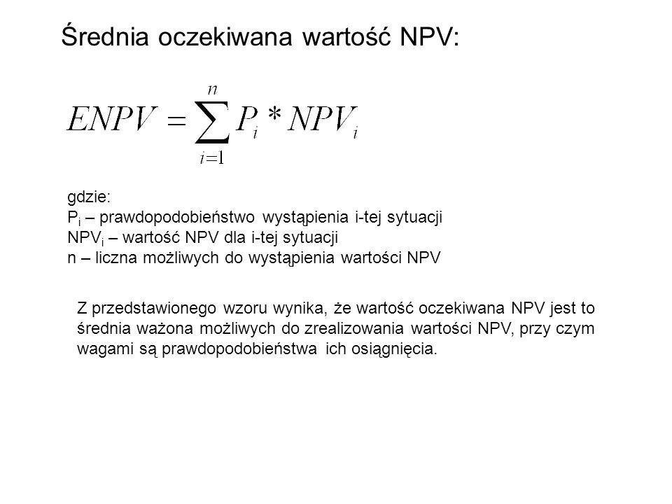 Średnia oczekiwana wartość NPV: