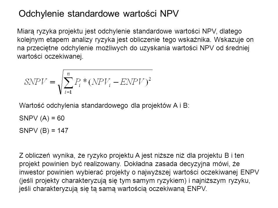 Odchylenie standardowe wartości NPV