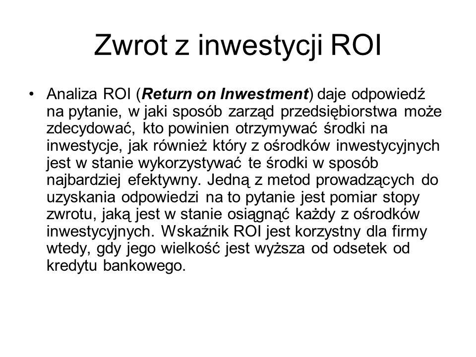 Zwrot z inwestycji ROI
