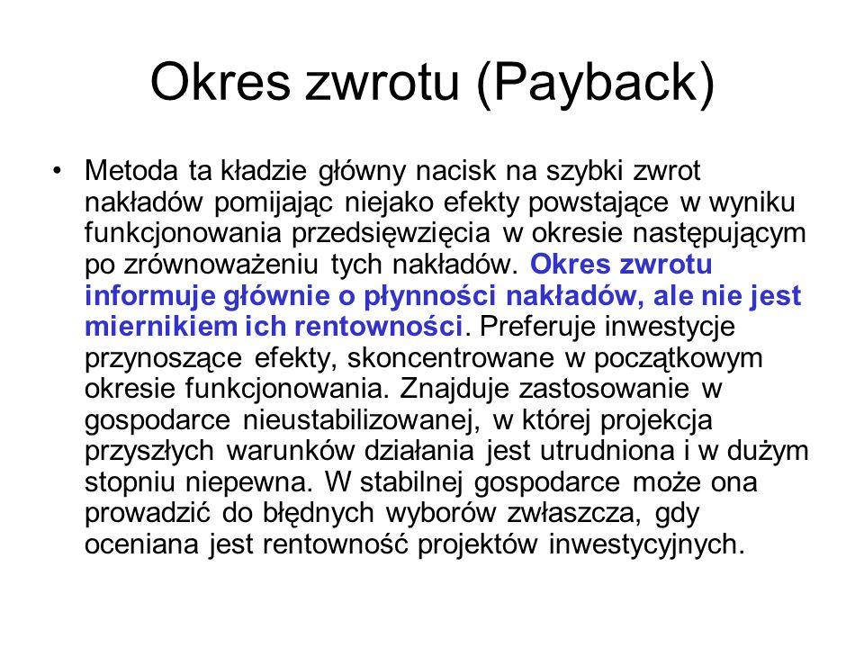 Okres zwrotu (Payback)