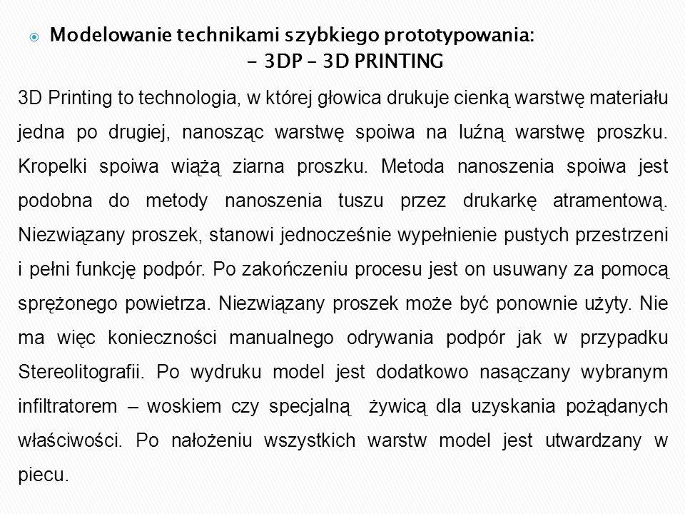 Modelowanie technikami szybkiego prototypowania: