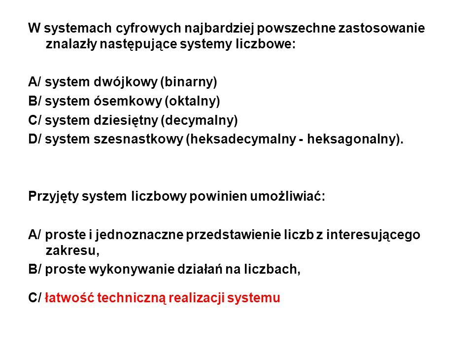 W systemach cyfrowych najbardziej powszechne zastosowanie znalazły następujące systemy liczbowe:
