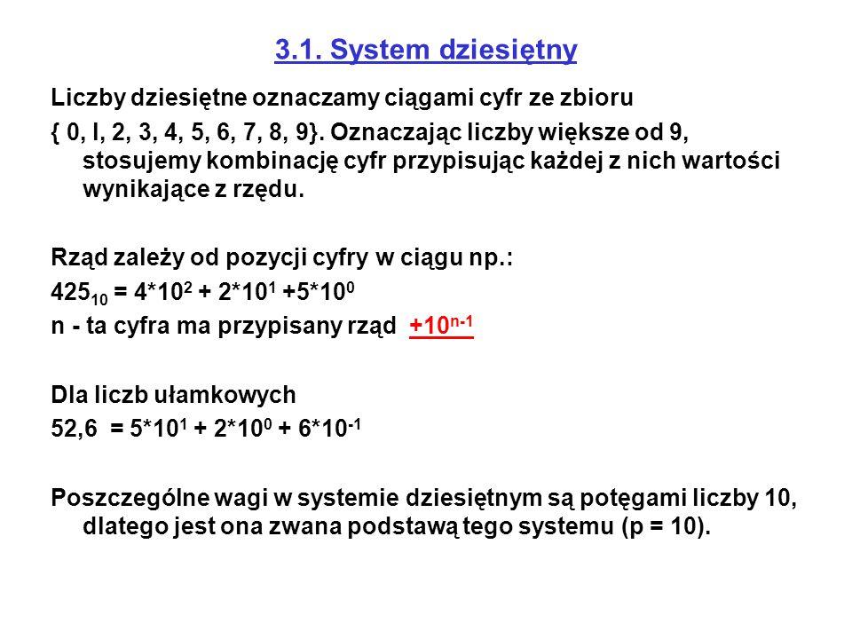 3.1. System dziesiętny Liczby dziesiętne oznaczamy ciągami cyfr ze zbioru.