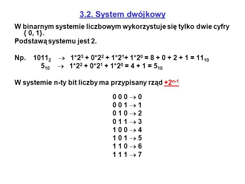 3.2. System dwójkowy W binarnym systemie liczbowym wykorzystuje się tylko dwie cyfry { 0, 1}. Podstawą systemu jest 2.