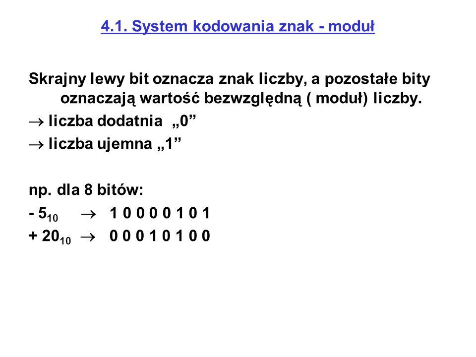 4.1. System kodowania znak - moduł