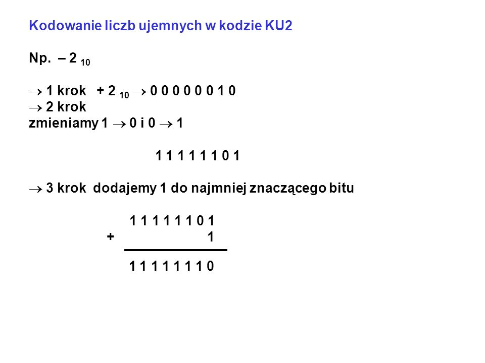 Kodowanie liczb ujemnych w kodzie KU2