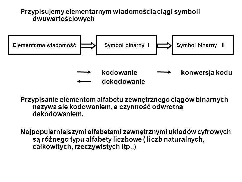 Przypisujemy elementarnym wiadomością ciągi symboli dwuwartościowych