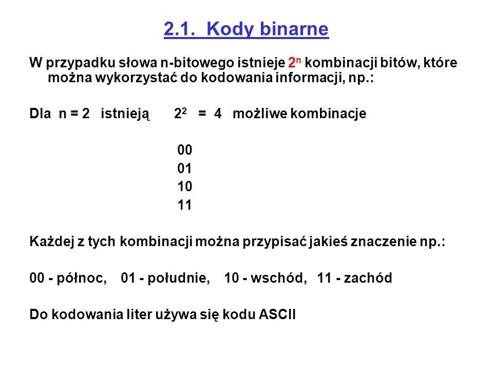 2.1. Kody binarne W przypadku słowa n-bitowego istnieje 2n kombinacji bitów, które można wykorzystać do kodowania informacji, np.:
