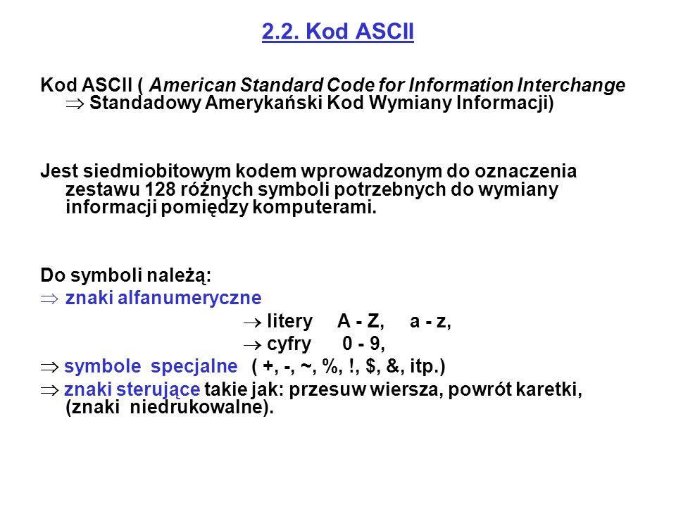 2.2. Kod ASCII Kod ASCII ( American Standard Code for Information Interchange  Standadowy Amerykański Kod Wymiany Informacji)