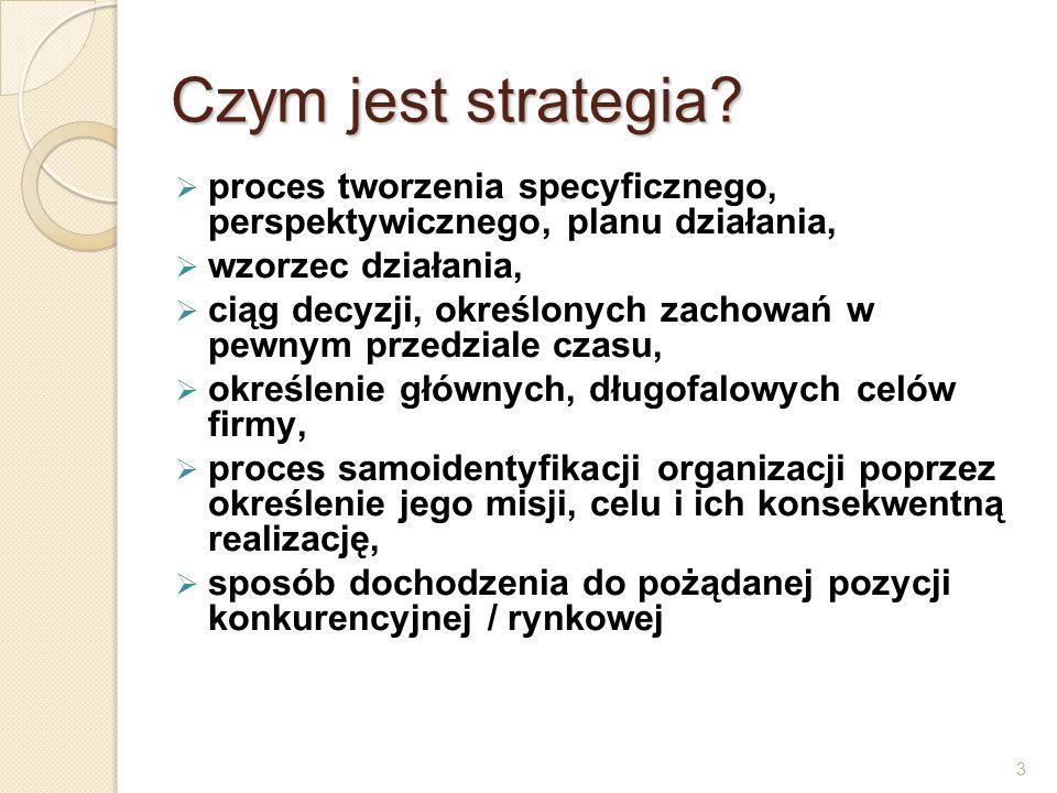 Czym jest strategia proces tworzenia specyficznego, perspektywicznego, planu działania, wzorzec działania,