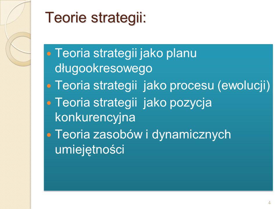 Teorie strategii: Teoria strategii jako planu długookresowego