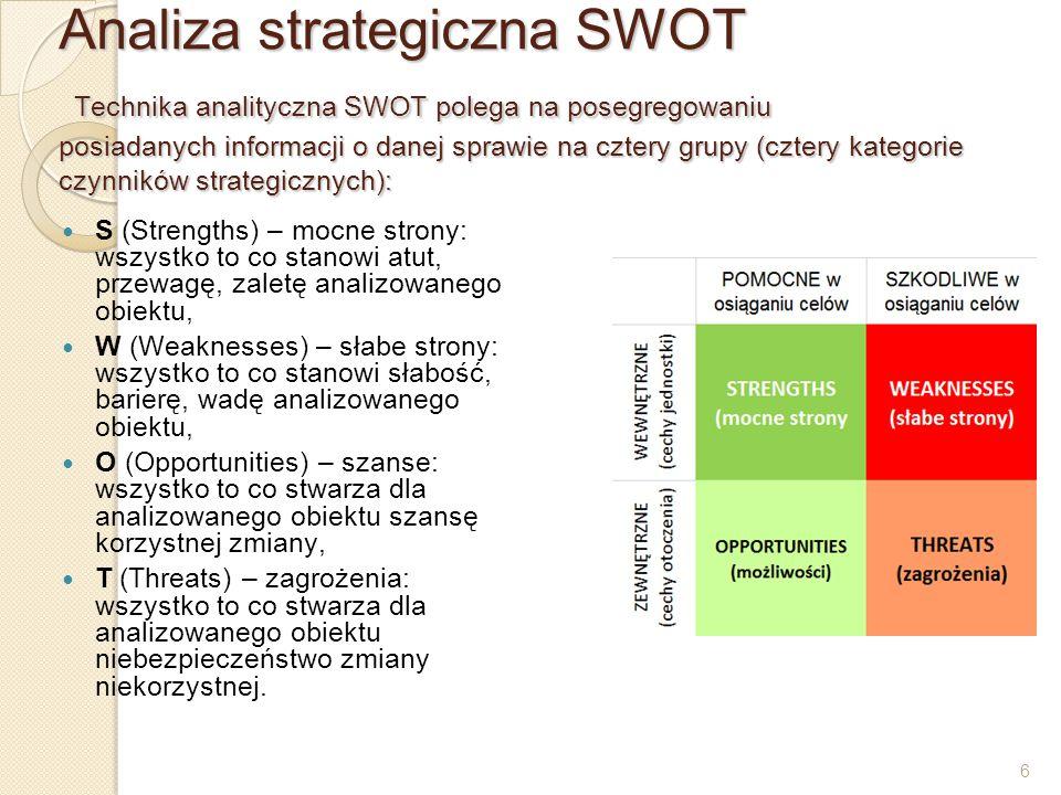 Analiza strategiczna SWOT Technika analityczna SWOT polega na posegregowaniu posiadanych informacji o danej sprawie na cztery grupy (cztery kategorie czynników strategicznych):