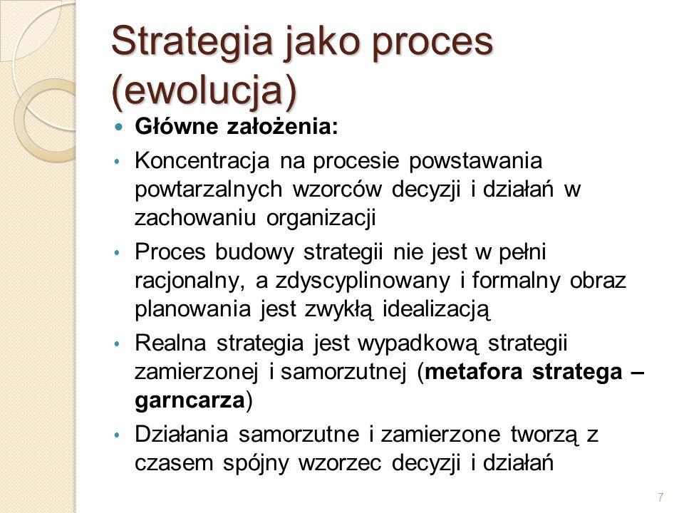 Strategia jako proces (ewolucja)