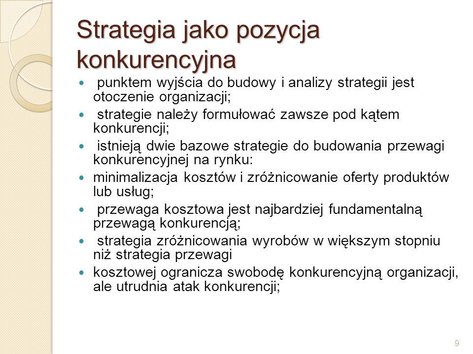 Strategia jako pozycja konkurencyjna