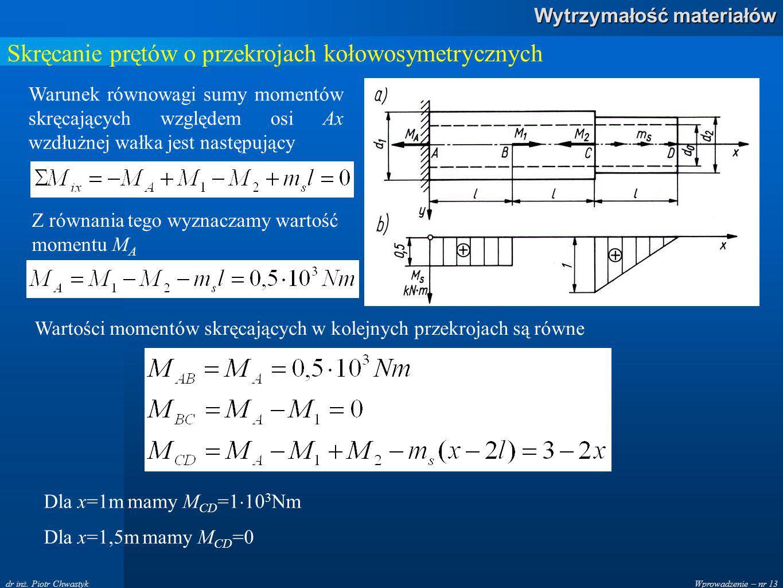 Skręcanie prętów o przekrojach kołowosymetrycznych