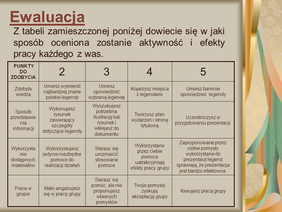 Ewaluacja Z tabeli zamieszczonej poniżej dowiecie się w jaki sposób oceniona zostanie aktywność i efekty pracy każdego z was.