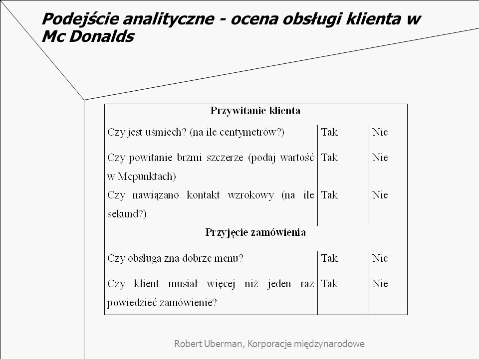 Podejście analityczne - ocena obsługi klienta w Mc Donalds