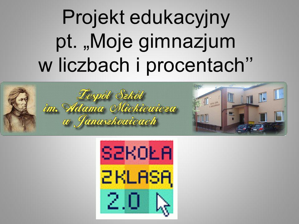 """Projekt edukacyjny pt. """"Moje gimnazjum w liczbach i procentach''"""