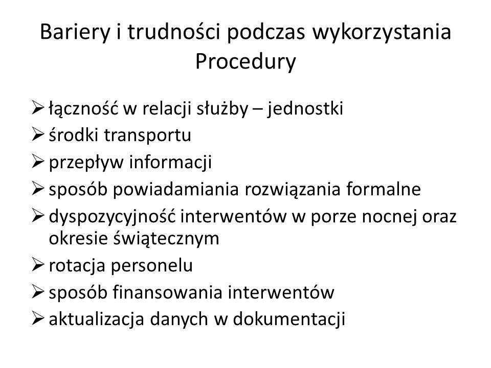 Bariery i trudności podczas wykorzystania Procedury