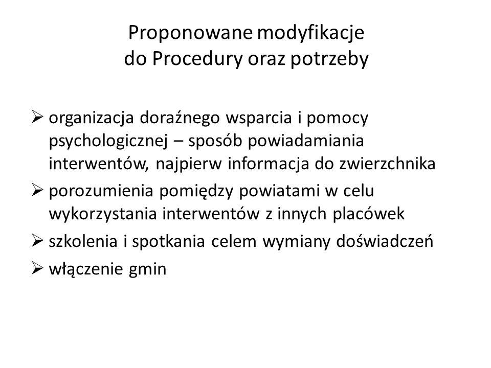 Proponowane modyfikacje do Procedury oraz potrzeby