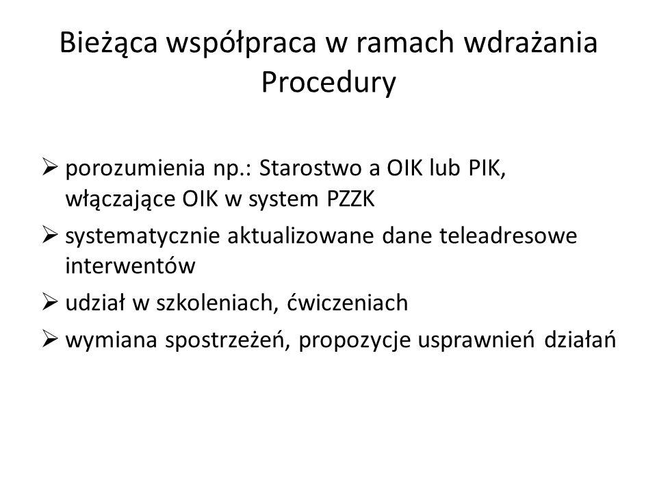 Bieżąca współpraca w ramach wdrażania Procedury