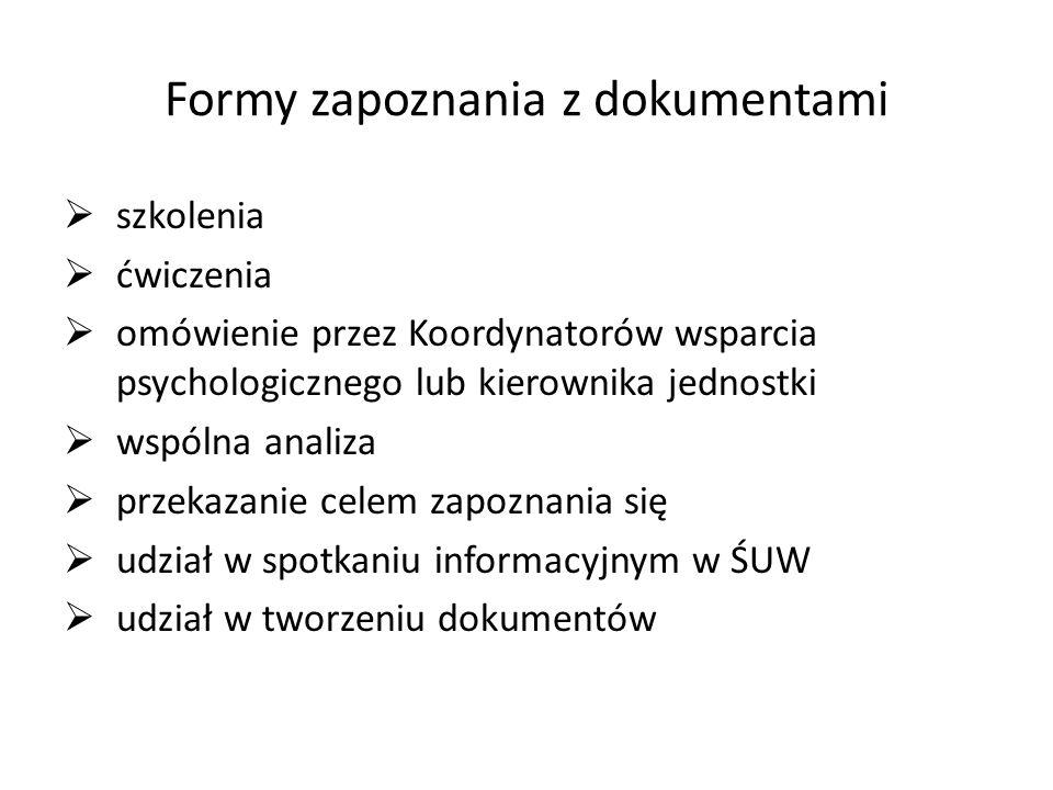Formy zapoznania z dokumentami