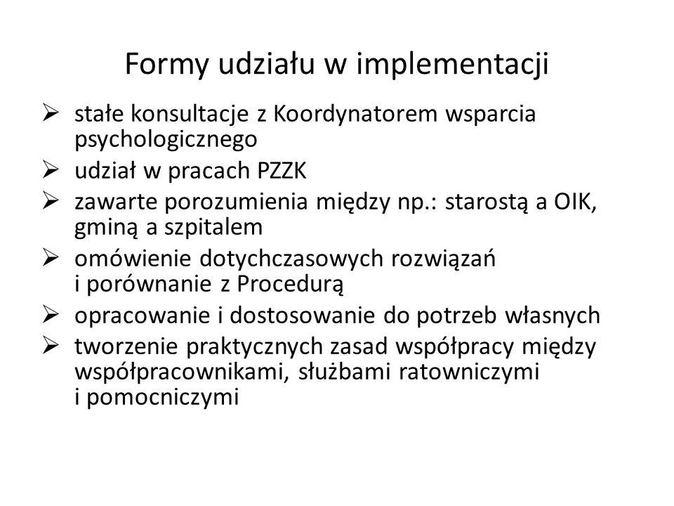 Formy udziału w implementacji